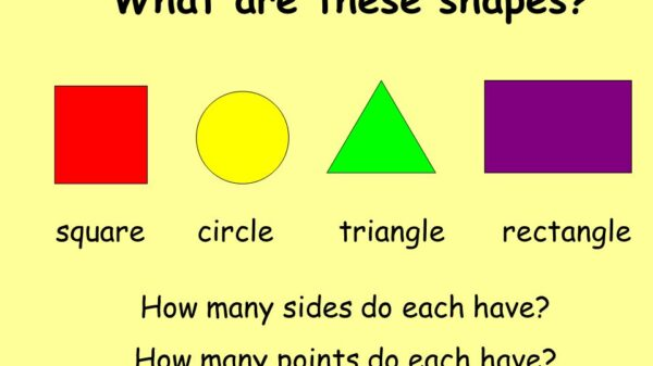 how many sides does a square have